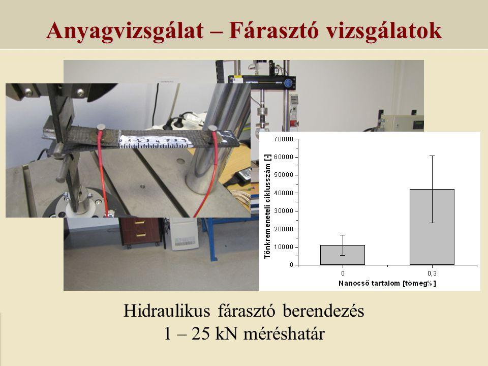 Hidraulikus fárasztó berendezés 1 – 25 kN méréshatár Anyagvizsgálat – Fárasztó vizsgálatok