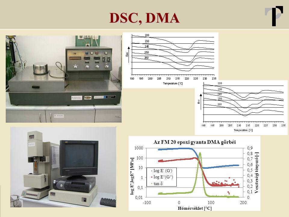 DSC, DMA