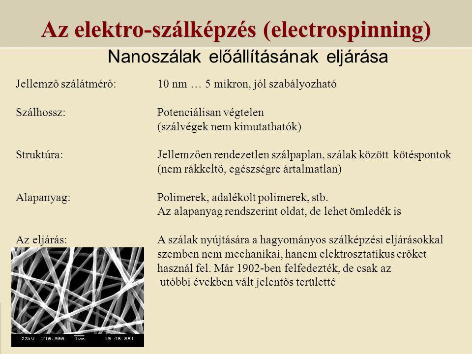 Nanoszálak előállításának eljárása Az elektro-szálképzés (electrospinning) Jellemző szálátmérő: 10 nm … 5 mikron, jól szabályozható Szálhossz:Potenciá