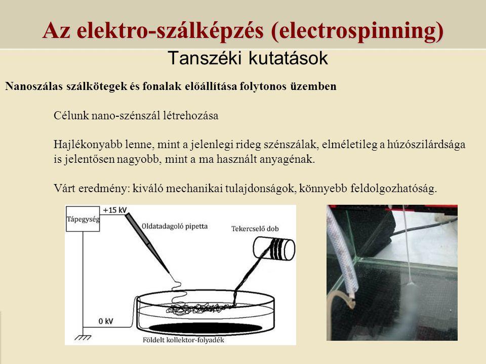 Tanszéki kutatások Az elektro-szálképzés (electrospinning) Nanoszálas szálkötegek és fonalak előállítása folytonos üzemben Célunk nano-szénszál létreh