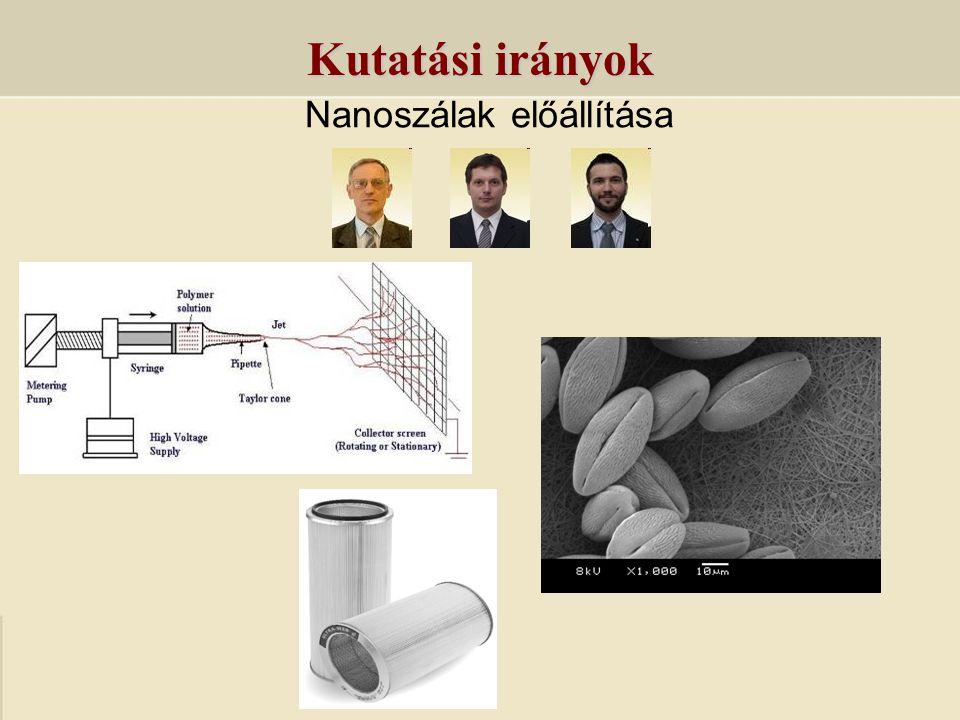 Főbb alkalmazási területek Az elektro-szálképzés (electrospinning) Szűréstechnikai alkalmazások -Víztisztítás (szennyeződések, nehézfémek kiszűrése, ioncserélők) -Füst- és porszűrés (HEPA-filter, kipufogógáz szűrés) Energetikai alkalmazások - Napelemek (TiO 2 ) - Kapacitorok - Akkumulátorok Orvostechnikai alkalmazások -Idegsebészet -Szervátültetések, szintetikus protézisek -Sebkötözők -Szabályozott gyógyszerleadású készülékek Szerkezeti anyag -Nanokompozitok erősítőanyaga