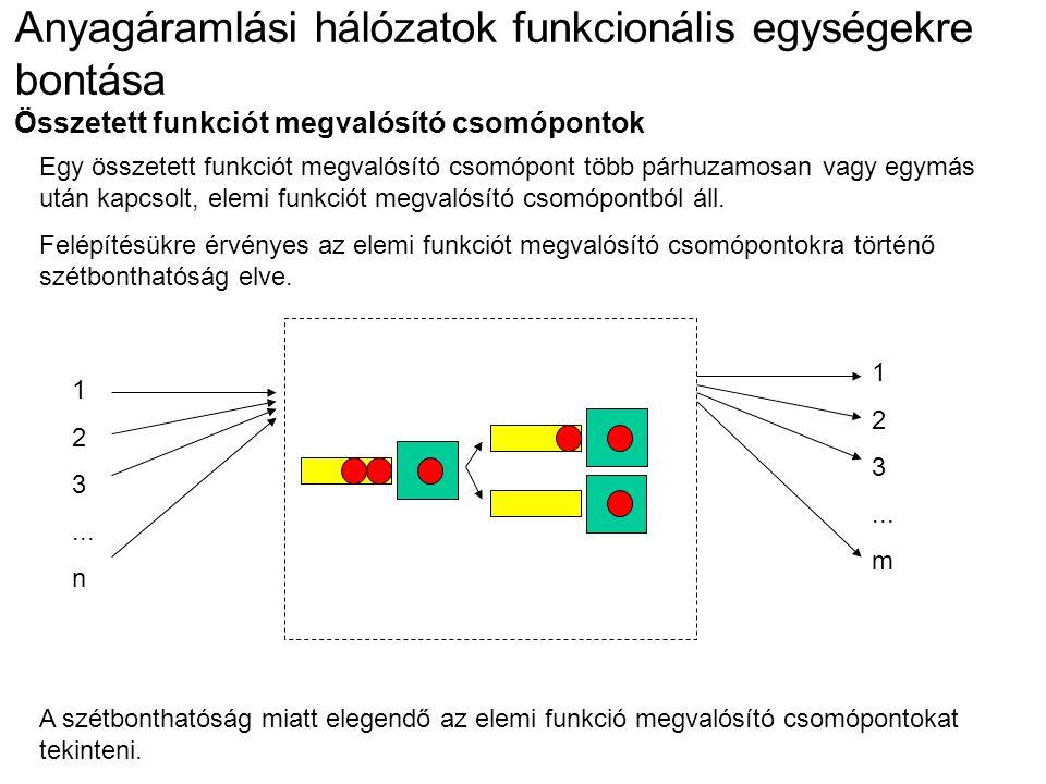 Összetett funkciót megvalósító csomópontok Egy összetett funkciót megvalósító csomópont több párhuzamosan vagy egymás után kapcsolt, elemi funkciót megvalósító csomópontból áll.
