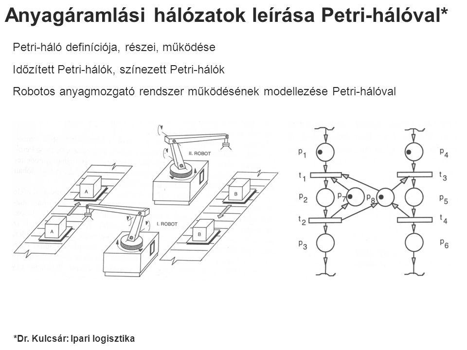 Anyagáramlási hálózatok leírása Petri-hálóval* Petri-háló definíciója, részei, működése Időzített Petri-hálók, színezett Petri-hálók Robotos anyagmozgató rendszer működésének modellezése Petri-hálóval *Dr.