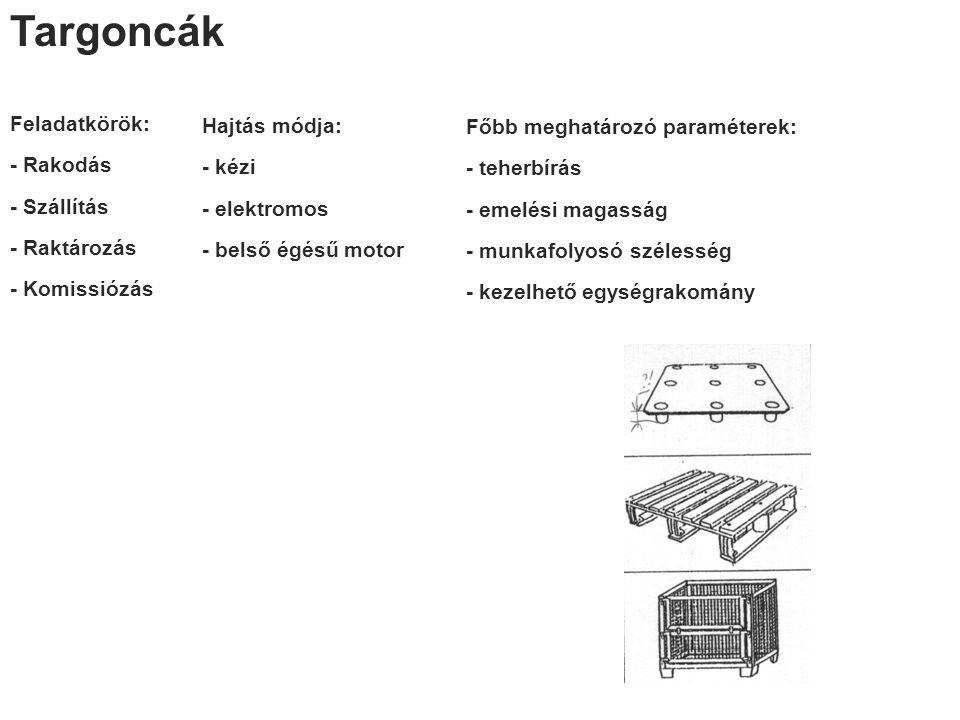 Targoncák Feladatkörök: - Rakodás - Szállítás - Raktározás - Komissiózás Hajtás módja: - kézi - elektromos - belső égésű motor Főbb meghatározó paraméterek: - teherbírás - emelési magasság - munkafolyosó szélesség - kezelhető egységrakomány