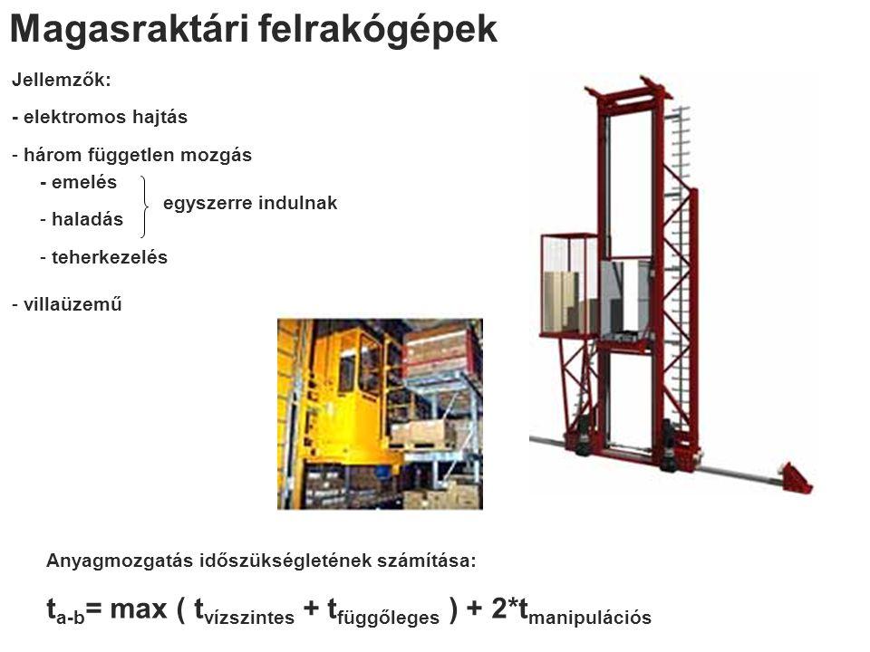 Magasraktári felrakógépek Jellemzők: - elektromos hajtás - három független mozgás - villaüzemű - emelés - haladás - teherkezelés Anyagmozgatás időszükségletének számítása: t a-b = max ( t vízszintes + t függőleges ) + 2*t manipulációs egyszerre indulnak