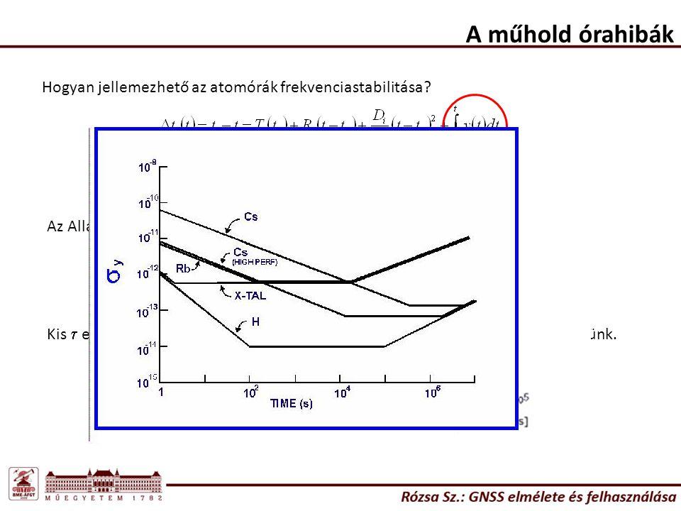 A műhold órahibák Hogyan jellemezhető az atomórák frekvenciastabilitása? Az Allan-variancia (figyelembe veszi a drift hatását is): Kis  esetén rövid,