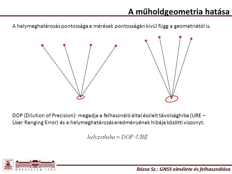 A műholdgeometria hatása A helymeghatározás pontossága a mérések pontosságán kívül függ a geometriától is. DOP (Dilution of Precision): megadja a felh