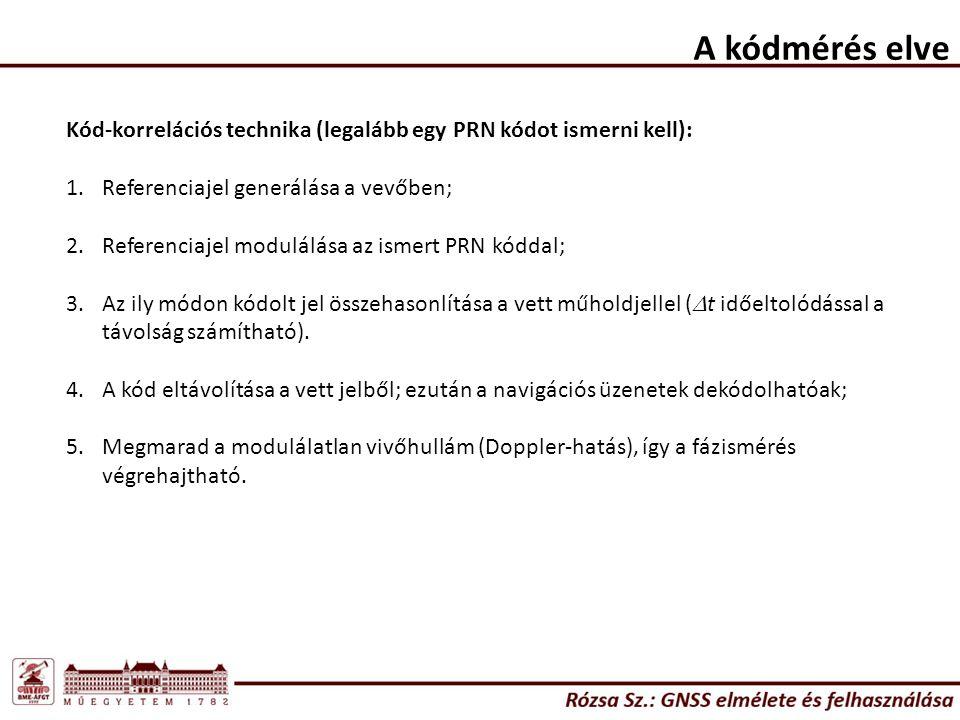 Globális ionoszféra modellek – a Klobuchar-modell Fontos megjegyzések: Nem lehet negatív (nappali hatást írja le) 1.