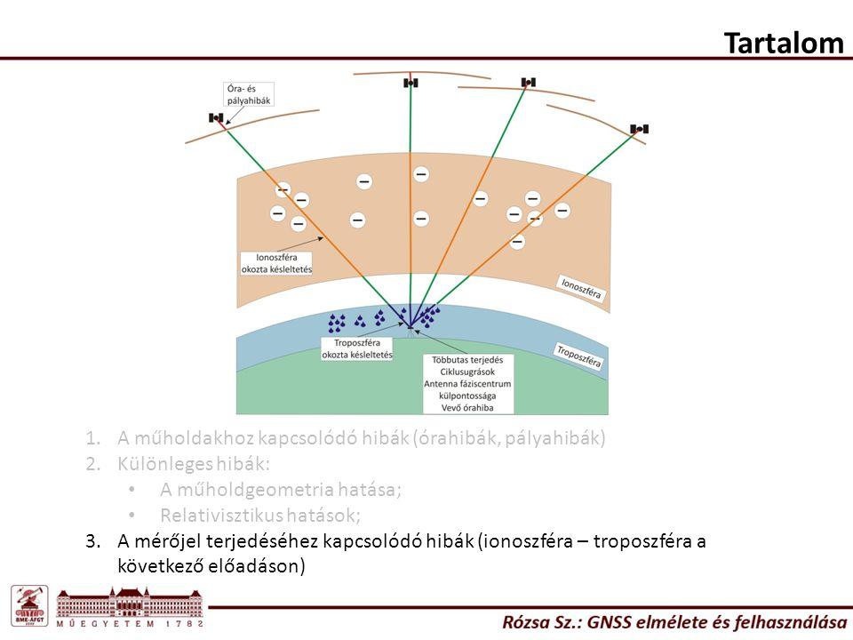 1.A műholdakhoz kapcsolódó hibák (órahibák, pályahibák) 2.Különleges hibák: A műholdgeometria hatása; Relativisztikus hatások; 3.A mérőjel terjedéséhe