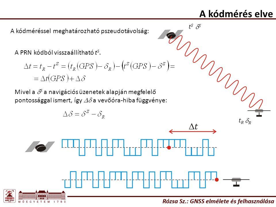 A kódmérés elve A kódméréssel meghatározható pszeudotávolság: tStS tRtR SS RR A PRN kódból visszaállítható t S. Mivel a  S a navigációs üzenetek