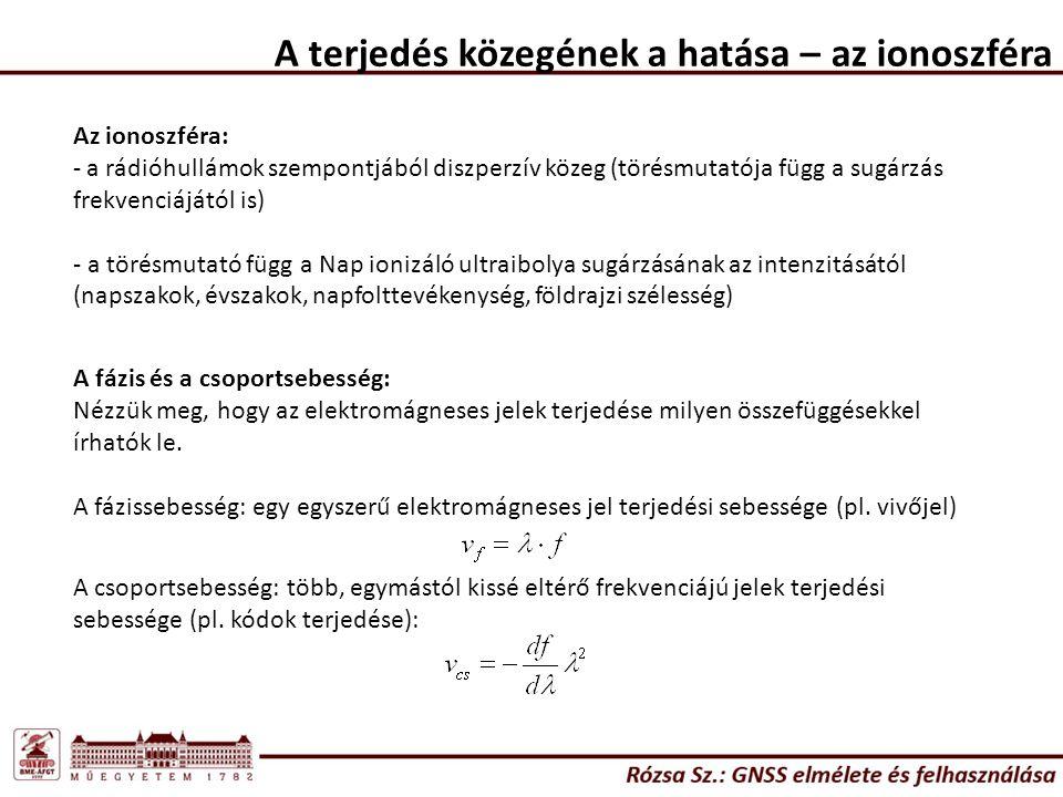 A terjedés közegének a hatása – az ionoszféra Az ionoszféra: - a rádióhullámok szempontjából diszperzív közeg (törésmutatója függ a sugárzás frekvenci