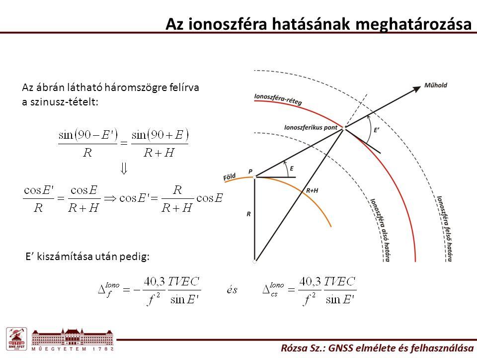 Az ionoszféra hatásának meghatározása Az ábrán látható háromszögre felírva a szinusz-tételt: E' kiszámítása után pedig: