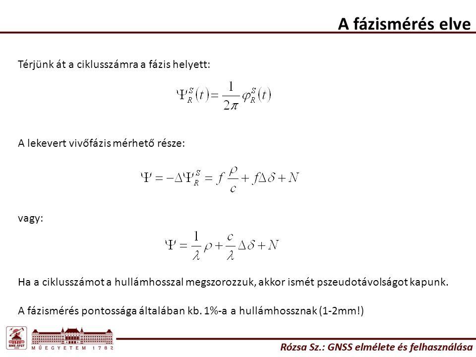 1.A műholdakhoz kapcsolódó hibák (órahibák, pályahibák) 2.Különleges hibák: A műholdgeometria hatása; Relativisztikus hatások; 3.A mérőjel terjedéséhez kapcsolódó hibák (ionoszféra – troposzféra a következő előadáson) Tartalom