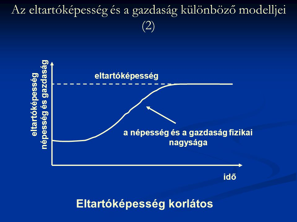 Az eltartóképesség és a gazdaság különböző modelljei (2) eltartóképesség a népesség és a gazdaság fizikai nagysága eltartóképesség népesség és gazdasá