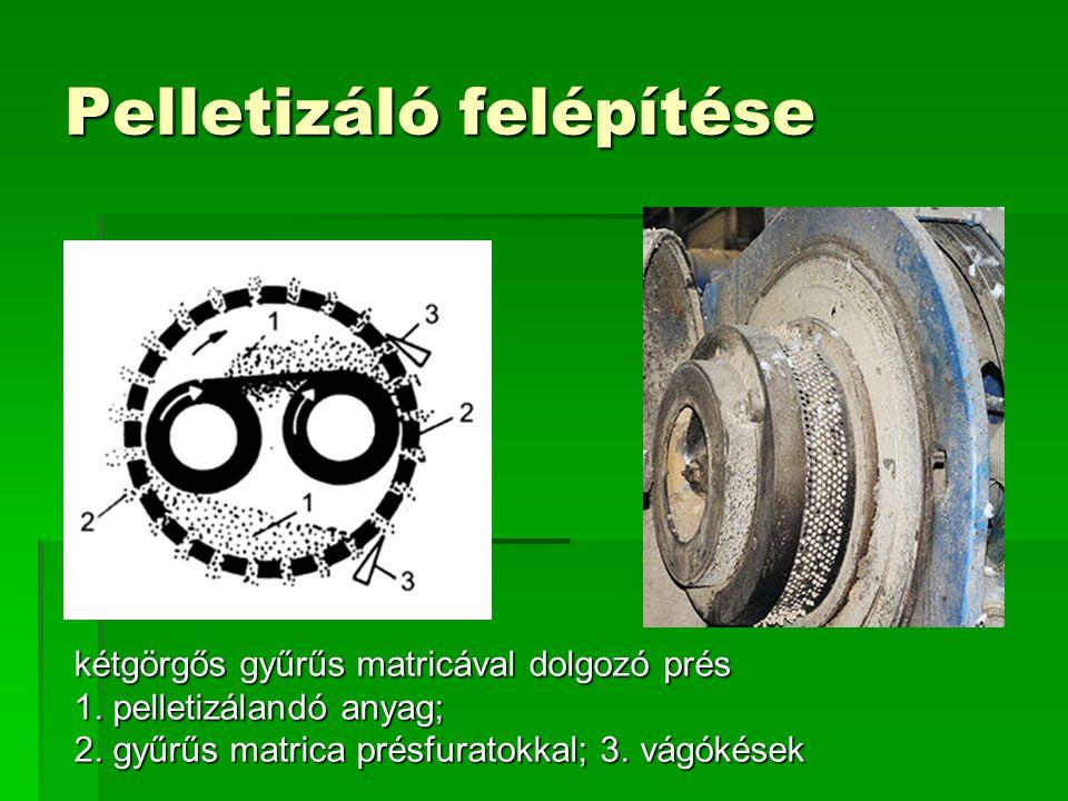 Pelletizáló felépítése kétgörgős gyűrűs matricával dolgozó prés 1. pelletizálandó anyag; 2. gyűrűs matrica présfuratokkal; 3. vágókések