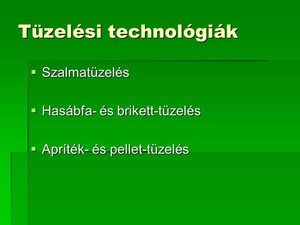 Tüzelési technológiák  Szalmatüzelés  Hasábfa- és brikett-tüzelés  Apríték- és pellet-tüzelés
