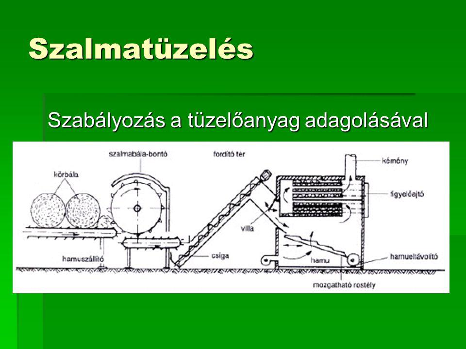 Szalmatüzelés Szabályozás a tüzelőanyag adagolásával