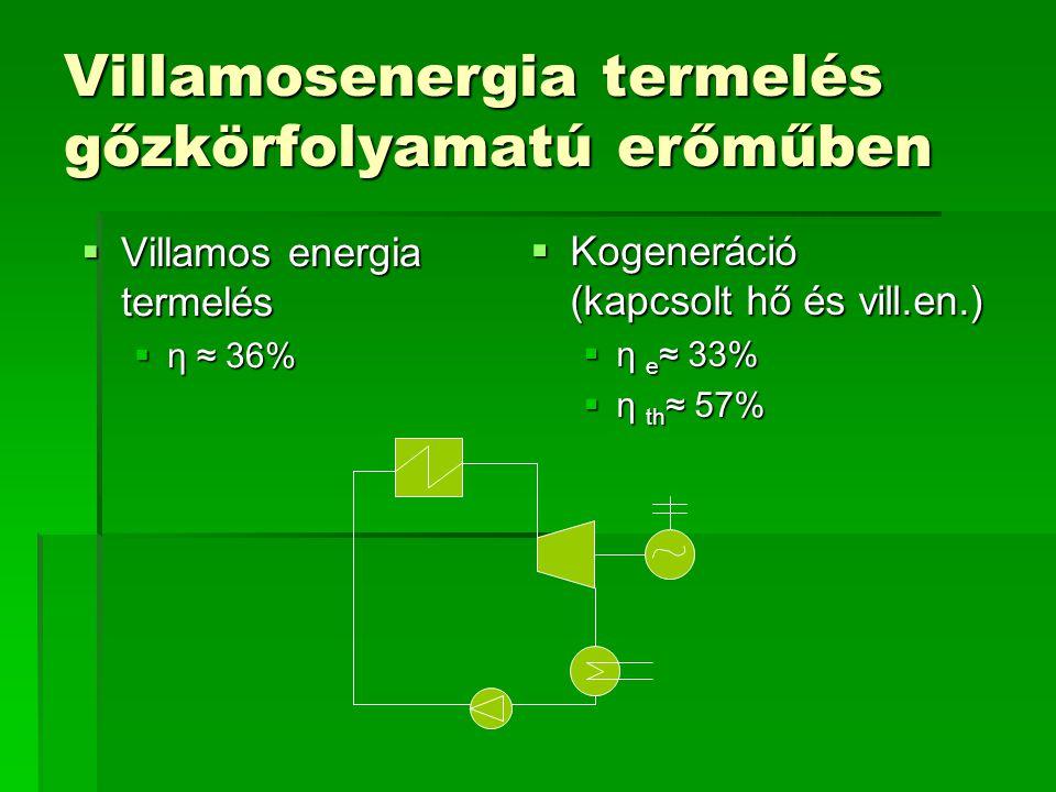 Villamosenergia termelés gőzkörfolyamatú erőműben  Villamos energia termelés  η ≈ 36%  Kogeneráció (kapcsolt hő és vill.en.)  η e ≈ 33%  η th ≈ 5