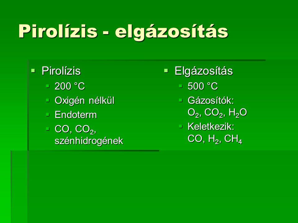 Pirolízis - elgázosítás  Pirolízis  200 °C  Oxigén nélkül  Endoterm  CO, CO 2, szénhidrogének  Elgázosítás  500 °C  Gázosítók: O 2, CO 2, H 2