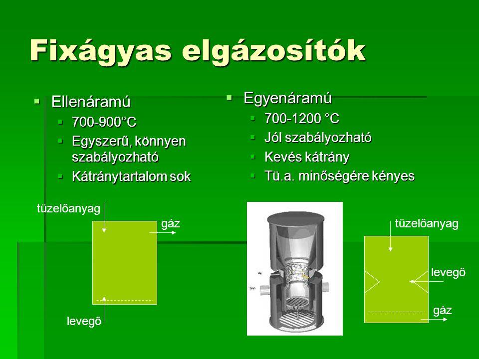 Fixágyas elgázosítók  Ellenáramú  700-900°C  Egyszerű, könnyen szabályozható  Kátránytartalom sok  Egyenáramú  700-1200 °C  Jól szabályozható 