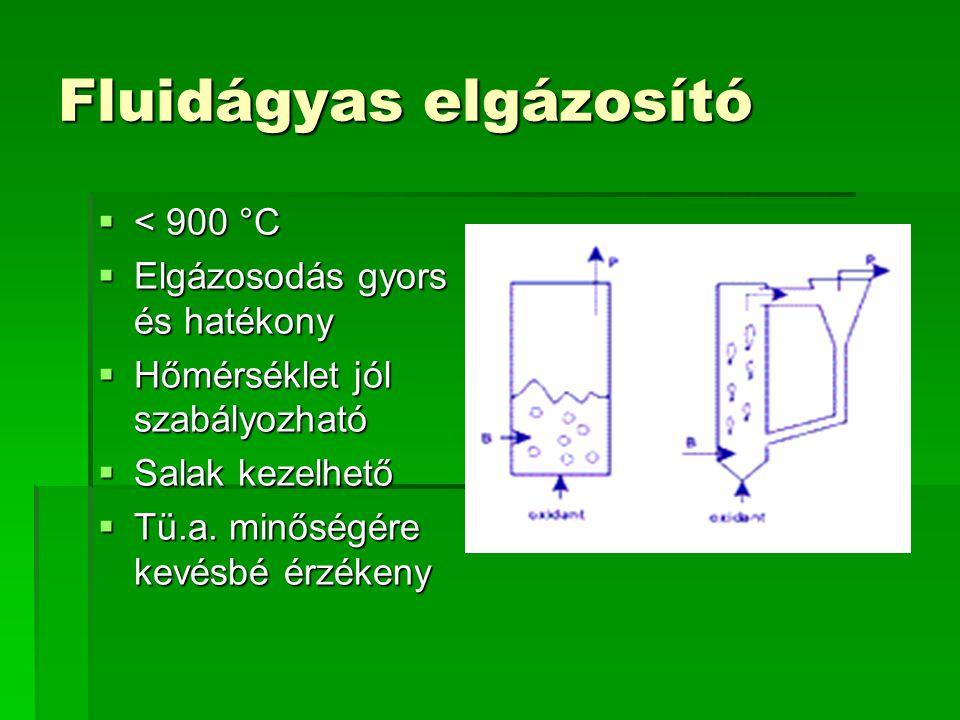 Fluidágyas elgázosító  < 900 °C  Elgázosodás gyors és hatékony  Hőmérséklet jól szabályozható  Salak kezelhető  Tü.a. minőségére kevésbé érzékeny