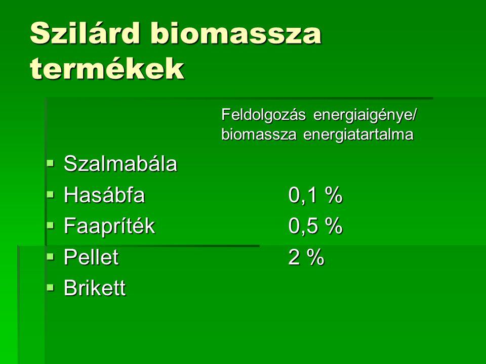 Szilárd biomassza termékek  Szalmabála  Hasábfa0,1 %  Faapríték0,5 %  Pellet2 %  Brikett Feldolgozás energiaigénye/ biomassza energiatartalma