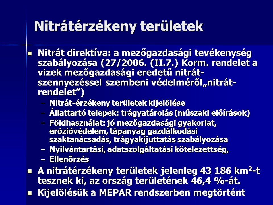 Nitrátérzékeny területek Nitrát direktíva: a mezőgazdasági tevékenység szabályozása (27/2006. (II.7.) Korm. rendelet a vizek mezőgazdasági eredetű nit