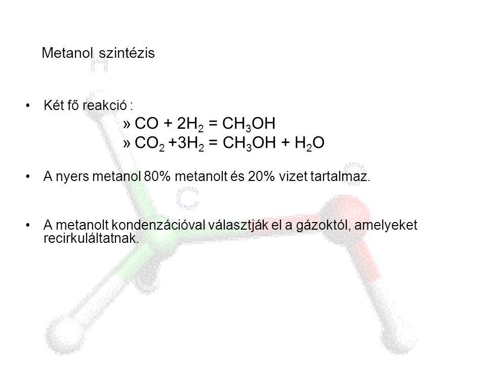 Metanol szintézis Két fő reakció : »CO + 2H 2 = CH 3 OH »CO 2 +3H 2 = CH 3 OH + H 2 O A nyers metanol 80% metanolt és 20% vizet tartalmaz. A metanolt