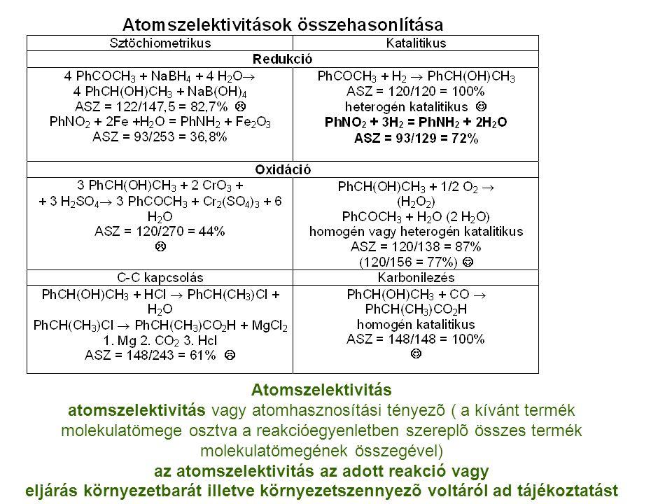 Atomszelektivitás atomszelektivitás vagy atomhasznosítási tényezõ ( a kívánt termék molekulatömege osztva a reakcióegyenletben szereplõ összes termék