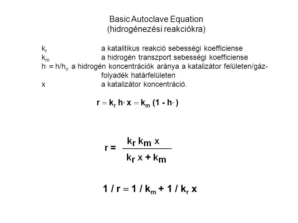 Basic Autoclave Equation (hidrogénezési reakciókra) k r a katalitikus reakció sebességi koefficiense k m a hidrogén transzport sebességi koefficiense