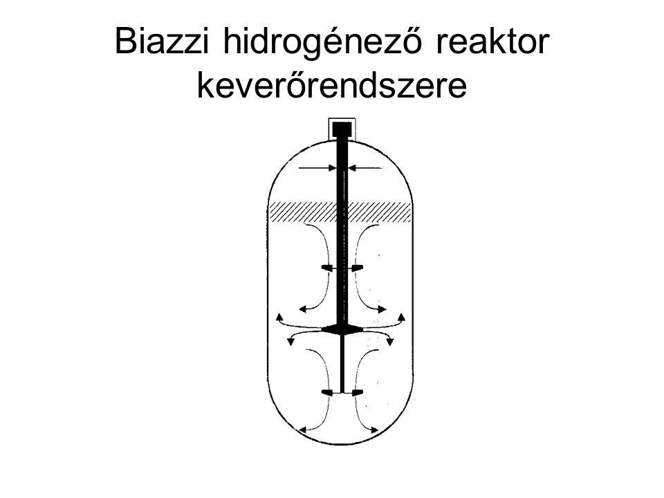 Biazzi hidrogénező reaktor keverőrendszere