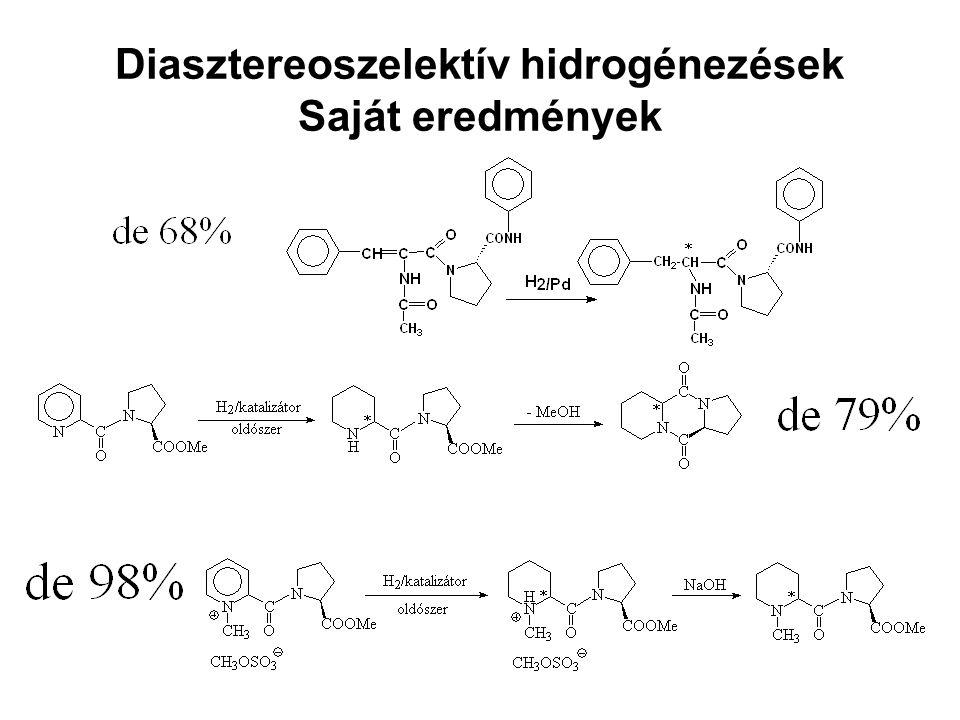 Diasztereoszelektív hidrogénezések Saját eredmények
