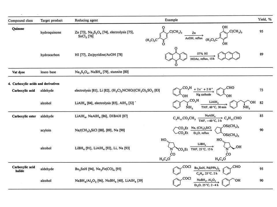 Basic Autoclave Equation (hidrogénezési reakciókra) k r a katalitikus reakció sebességi koefficiense k m a hidrogén transzport sebességi koefficiense h,  h/h o a hidrogén koncentrációk aránya a katalizátor felületen/gáz- folyadék határfelületen xa katalizátor koncentráció.