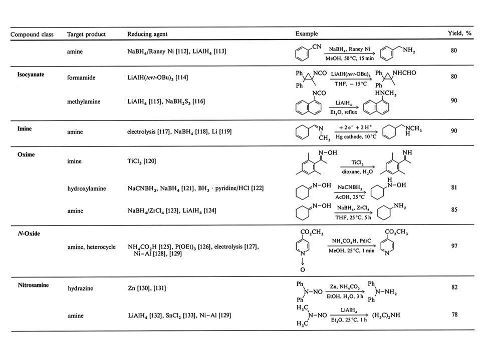 A katalizátor módosítása az aktív fém ötvözésével ArC O H ArCH 3 Pd-Cu H 2 Pd ArC O Cl