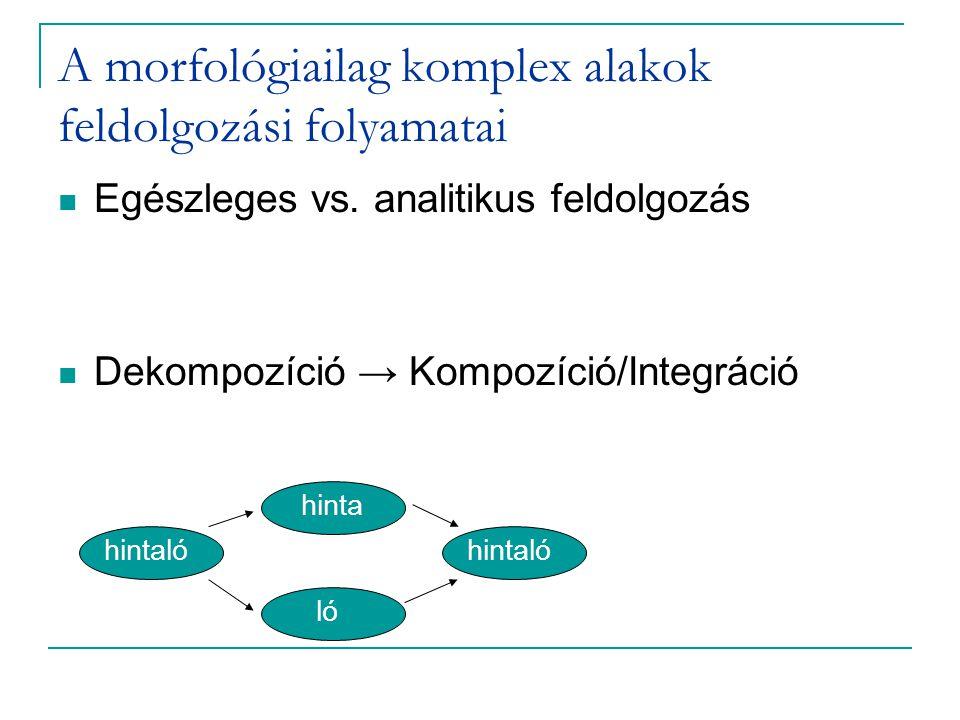 A morfológiailag komplex alakok feldolgozási folyamatai Egészleges vs.