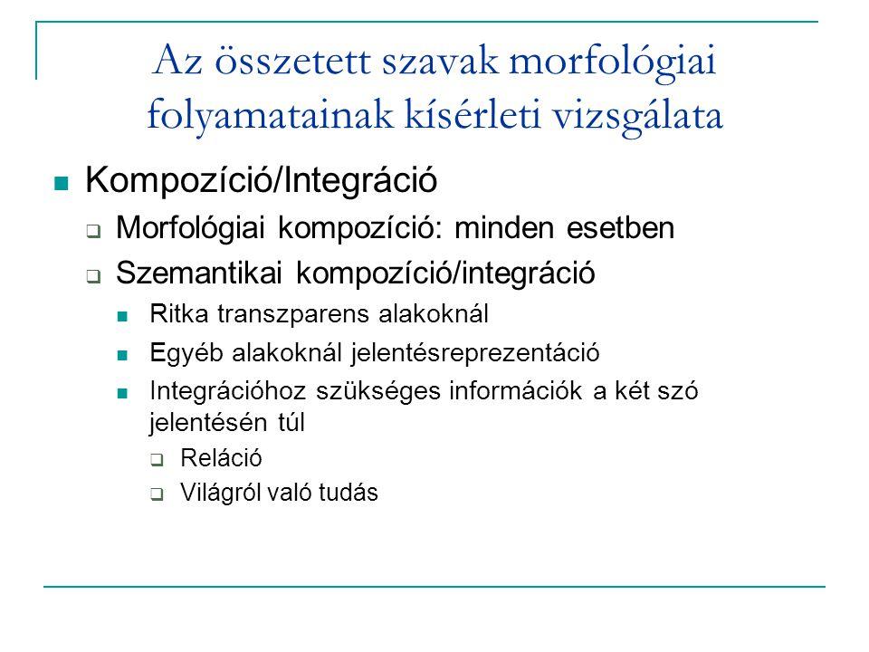 Az összetett szavak morfológiai folyamatainak kísérleti vizsgálata Kompozíció/Integráció  Morfológiai kompozíció: minden esetben  Szemantikai kompozíció/integráció Ritka transzparens alakoknál Egyéb alakoknál jelentésreprezentáció Integrációhoz szükséges információk a két szó jelentésén túl  Reláció  Világról való tudás