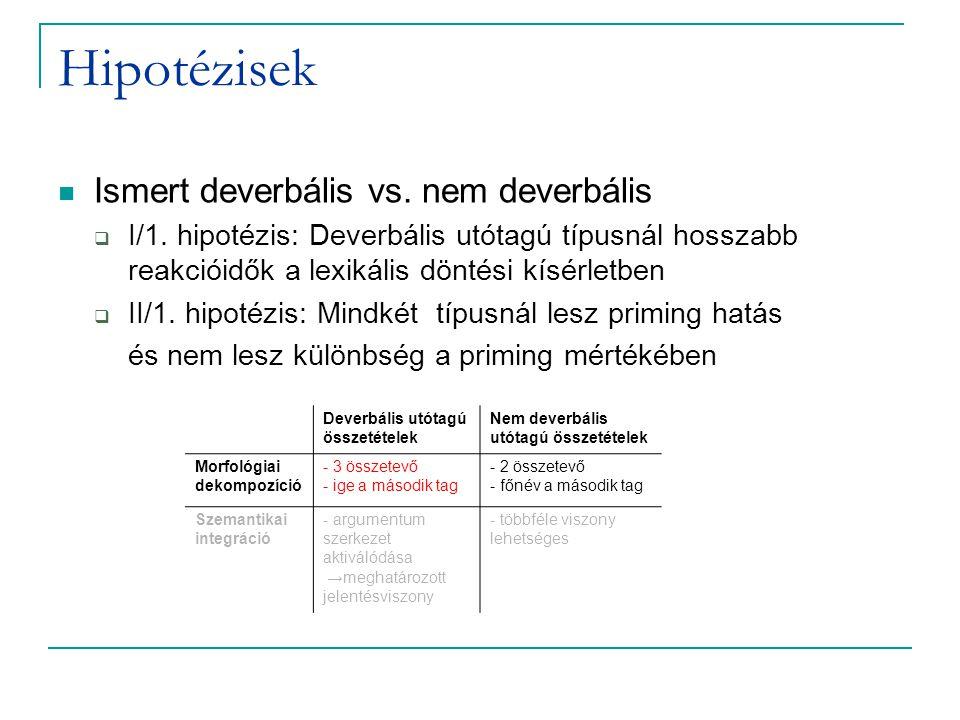 Hipotézisek Ismert deverbális vs. nem deverbális  I/1.