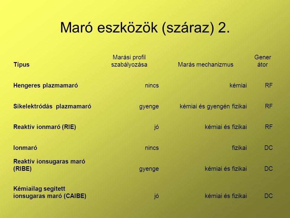 Maró eszközök (száraz) 2. Típus Marási profil szabályozásaMarás mechanizmus Gener átor Hengeres plazmamarónincskémiaiRF Síkelektródás plazmamarógyenge