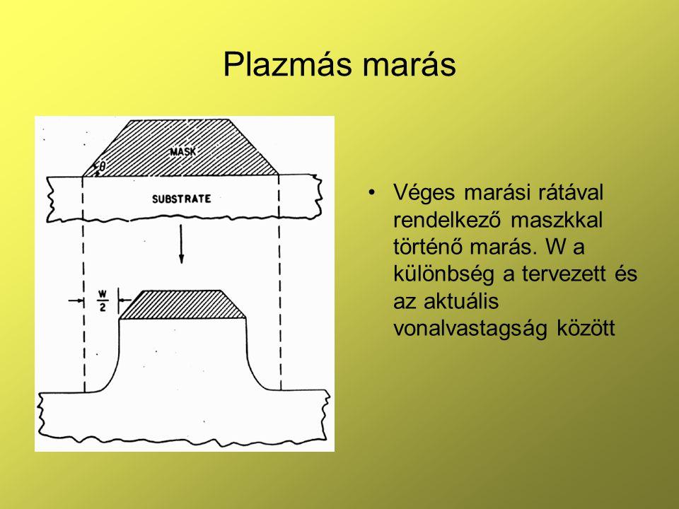 Plazmás marás Véges marási rátával rendelkező maszkkal történő marás. W a különbség a tervezett és az aktuális vonalvastagság között