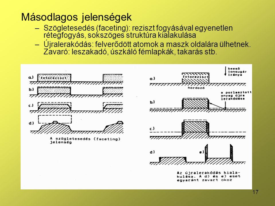 17 Másodlagos jelenségek –Szögletesedés (faceting): reziszt fogyásával egyenetlen rétegfogyás, sokszöges struktúra kialakulása –Újralerakódás: felverő
