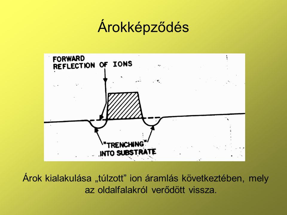 """Árokképződés Árok kialakulása """"túlzott"""" ion áramlás következtében, mely az oldalfalakról verődött vissza."""