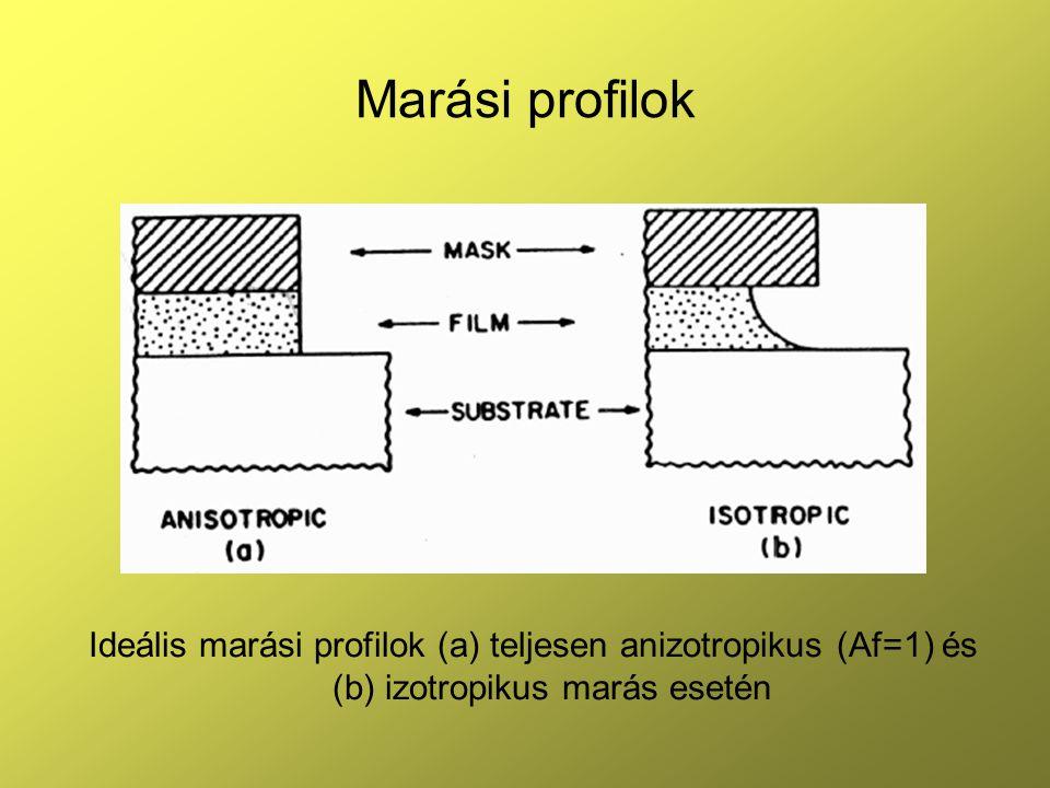 Rétegmegmunkálás Normál fotoreziszt technika Szelektív marás: ahol nincs fotoreziszt ott maródik ki Hátránya, hogy szelektív marószer kell Inverz fotoreziszt technika Ahol nincs fotoreziszt ott marad meg réteg Vékony réteget lehet csak felvinni