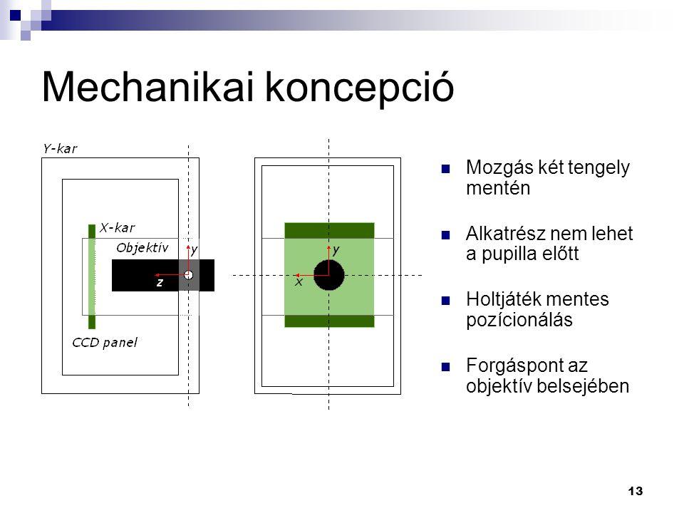 13 Mechanikai koncepció Mozgás két tengely mentén Alkatrész nem lehet a pupilla előtt Holtjáték mentes pozícionálás Forgáspont az objektív belsejében