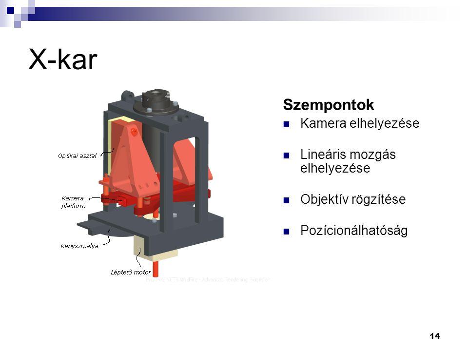 14 X-kar Szempontok Kamera elhelyezése Lineáris mozgás elhelyezése Objektív rögzítése Pozícionálhatóság