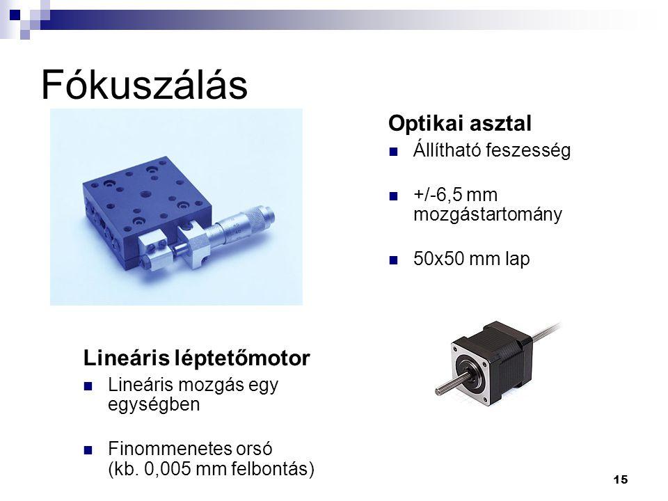 15 Fókuszálás Optikai asztal Állítható feszesség +/-6,5 mm mozgástartomány 50x50 mm lap Lineáris léptetőmotor Lineáris mozgás egy egységben Finommenet