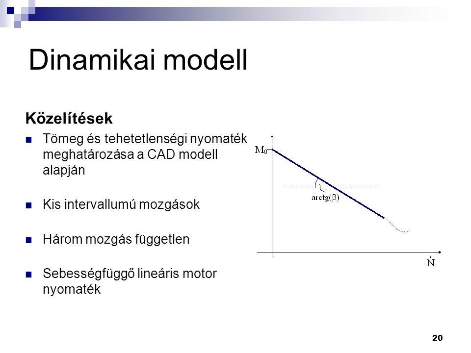 20 Dinamikai modell Közelítések Tömeg és tehetetlenségi nyomaték meghatározása a CAD modell alapján Kis intervallumú mozgások Három mozgás független S