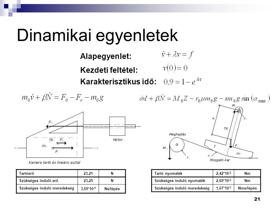 21 Dinamikai egyenletek Tartó nyomaték 2,42*10 -2 Nm Szükséges induló nyomaték 2,69*10 -2 Nm Szükséges induló meredekség 1,67*10 -3 Nms/lépés Alapegye
