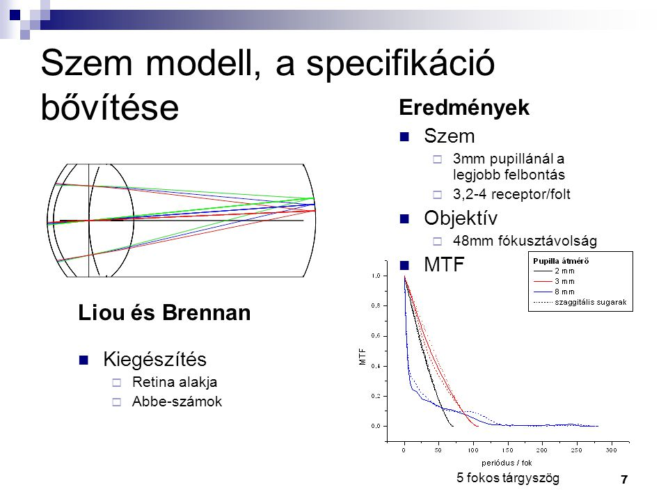 7 Szem modell, a specifikáció bővítése Liou és Brennan Kiegészítés  Retina alakja  Abbe-számok 5 fokos tárgyszög Eredmények Szem  3mm pupillánál a