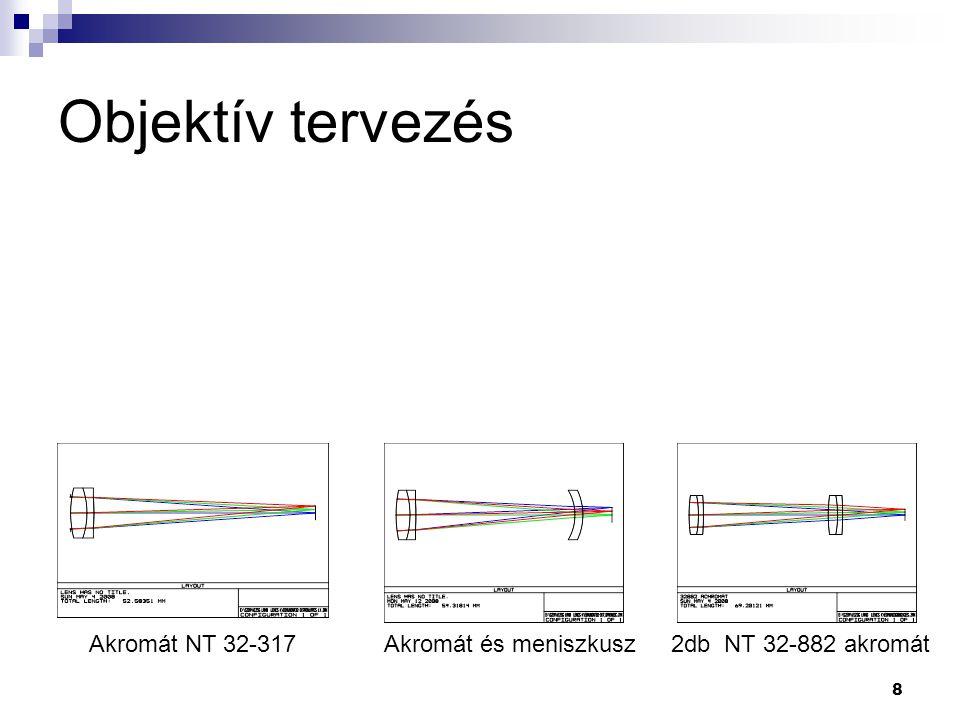 8 Objektív tervezés Akromát és meniszkuszAkromát NT 32-3172db NT 32-882 akromát