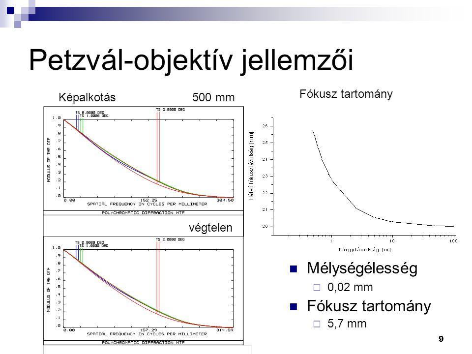9 Petzvál-objektív jellemzői Képalkotás Fókusz tartomány Mélységélesség  0,02 mm Fókusz tartomány  5,7 mm 500 mm végtelen